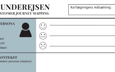 Kunderejsen: Gratis dansk udgave af Customer Journey Mapping (CJM)